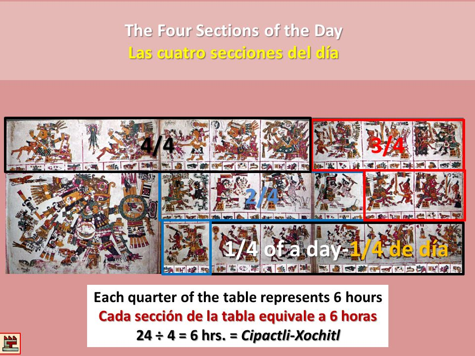 The Four Sections of the Day Las cuatro secciones del día