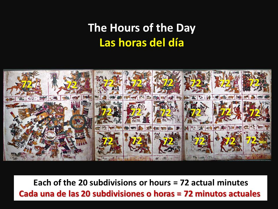 The Hours of the Day Las horas del día