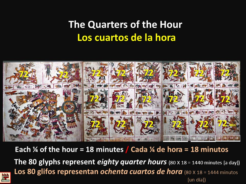 The Quarters of the Hour