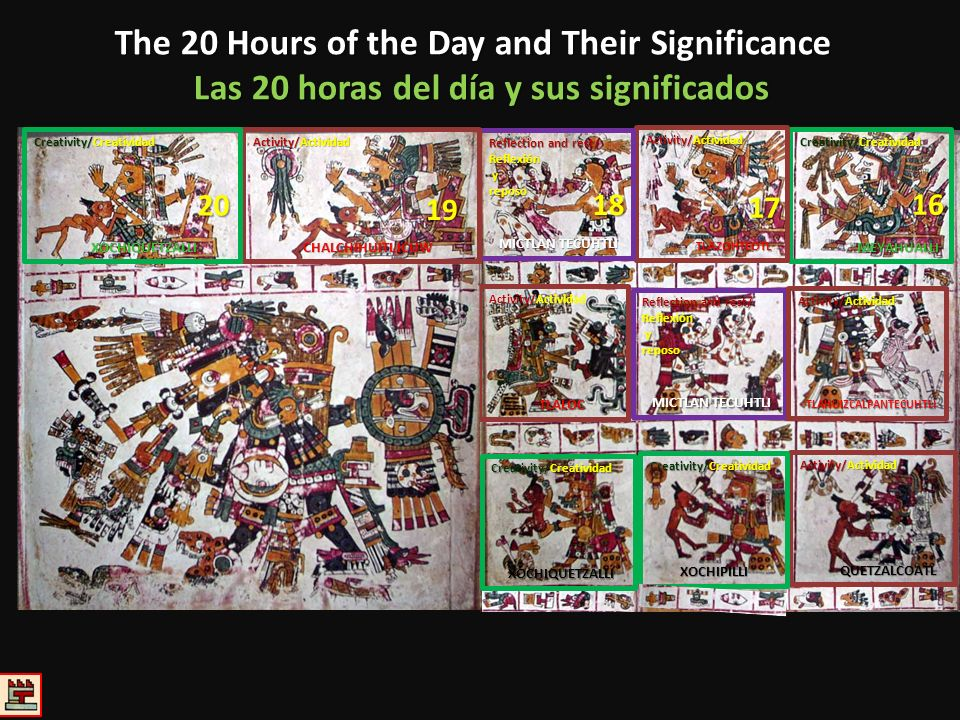 The 20 Hours of the Day and Their Significance Las 20 horas del día y sus significados