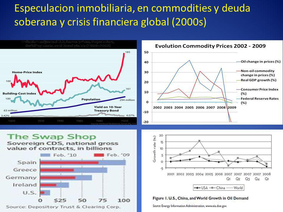 Especulacion inmobiliaria, en commodities y deuda soberana y crisis financiera global (2000s)