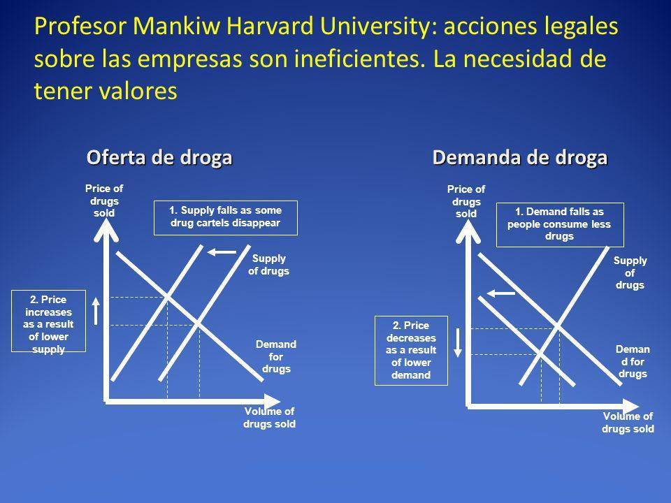Profesor Mankiw Harvard University: acciones legales sobre las empresas son ineficientes. La necesidad de tener valores