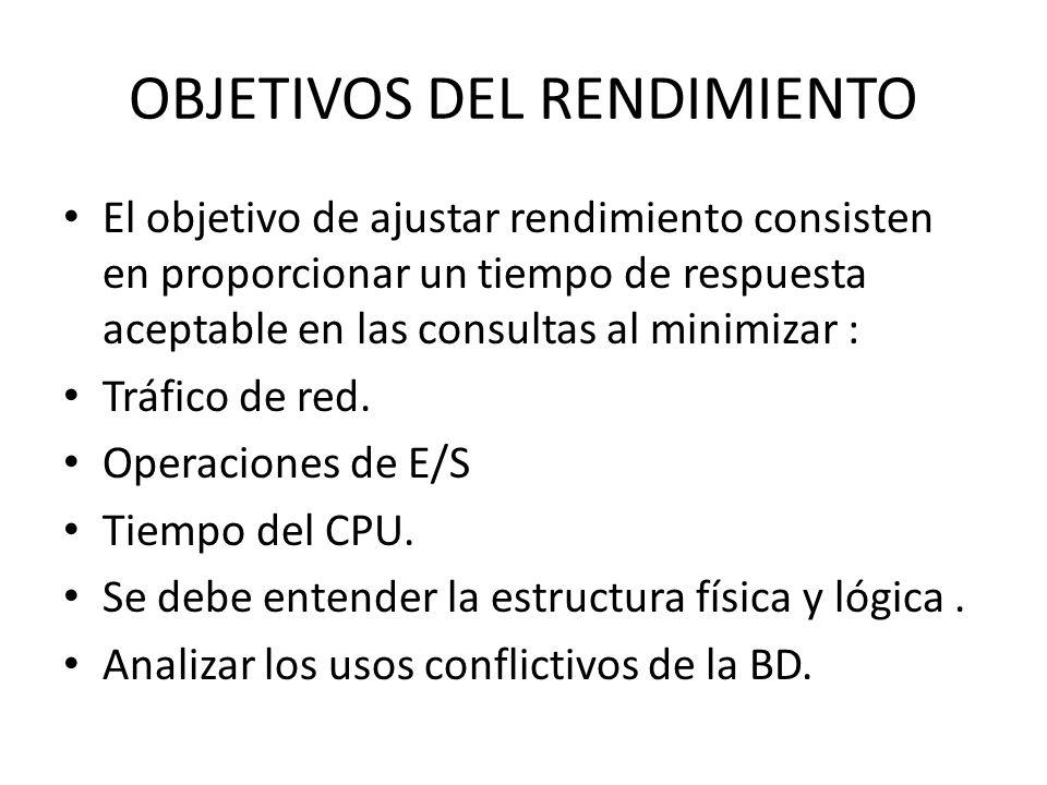 OBJETIVOS DEL RENDIMIENTO