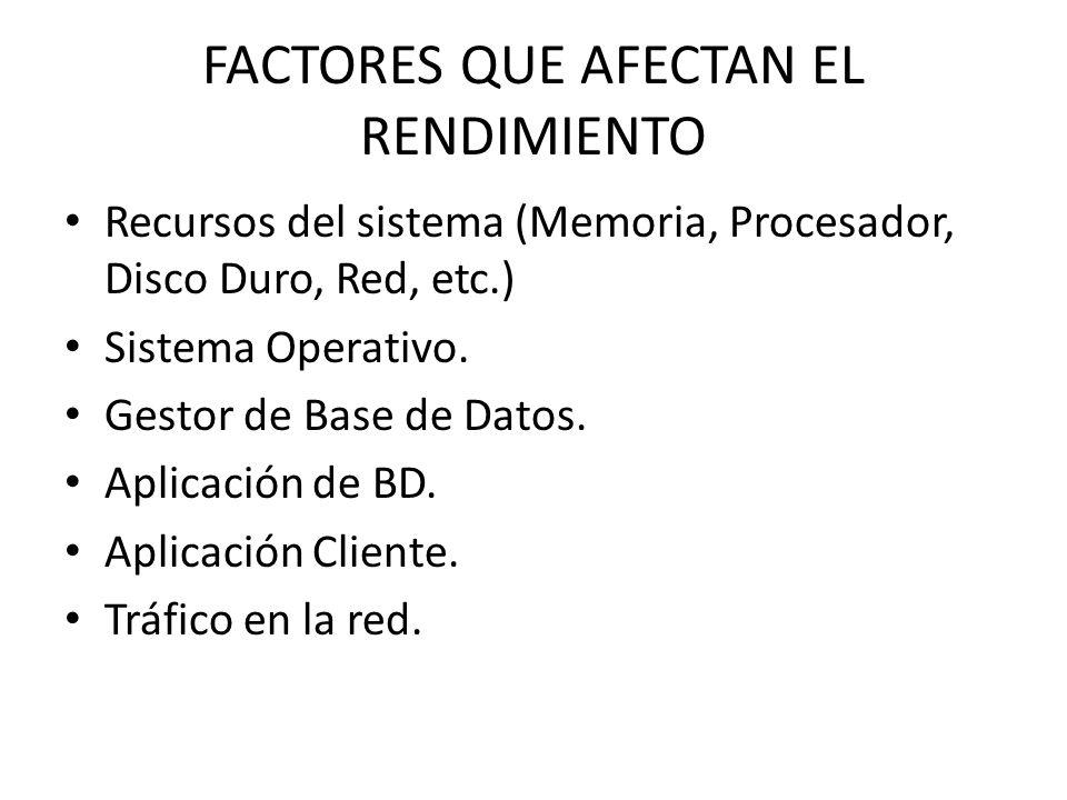 FACTORES QUE AFECTAN EL RENDIMIENTO