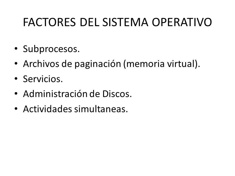 FACTORES DEL SISTEMA OPERATIVO