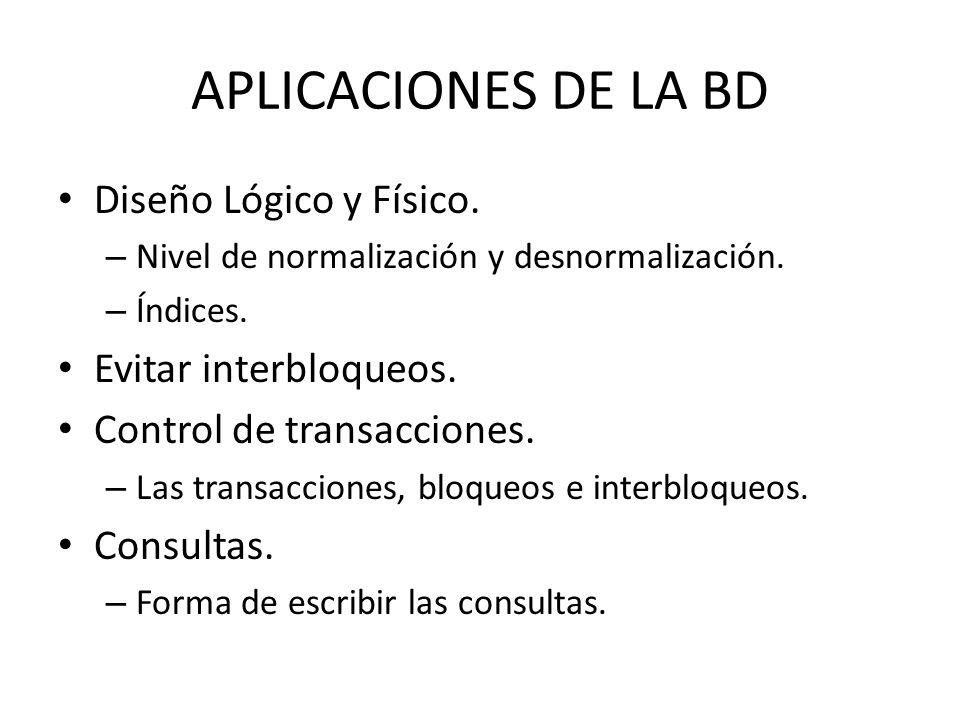 APLICACIONES DE LA BD Diseño Lógico y Físico. Evitar interbloqueos.