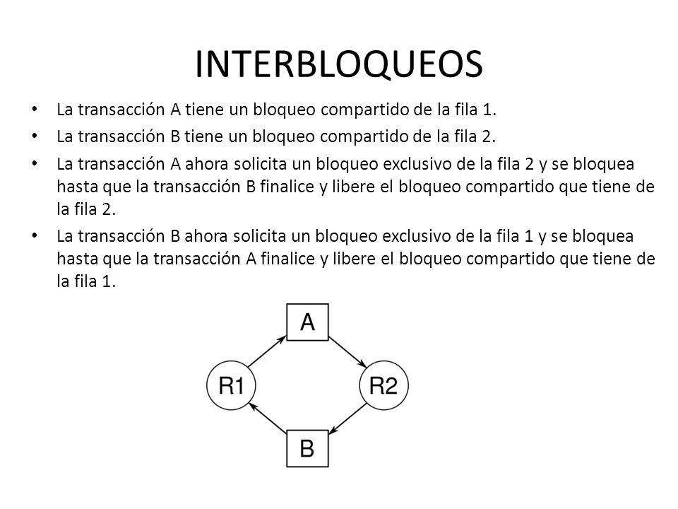 INTERBLOQUEOS La transacción A tiene un bloqueo compartido de la fila 1. La transacción B tiene un bloqueo compartido de la fila 2.