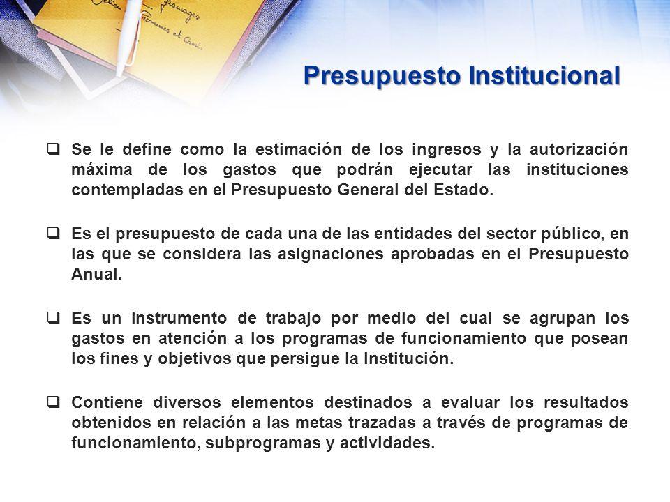 Presupuesto Institucional