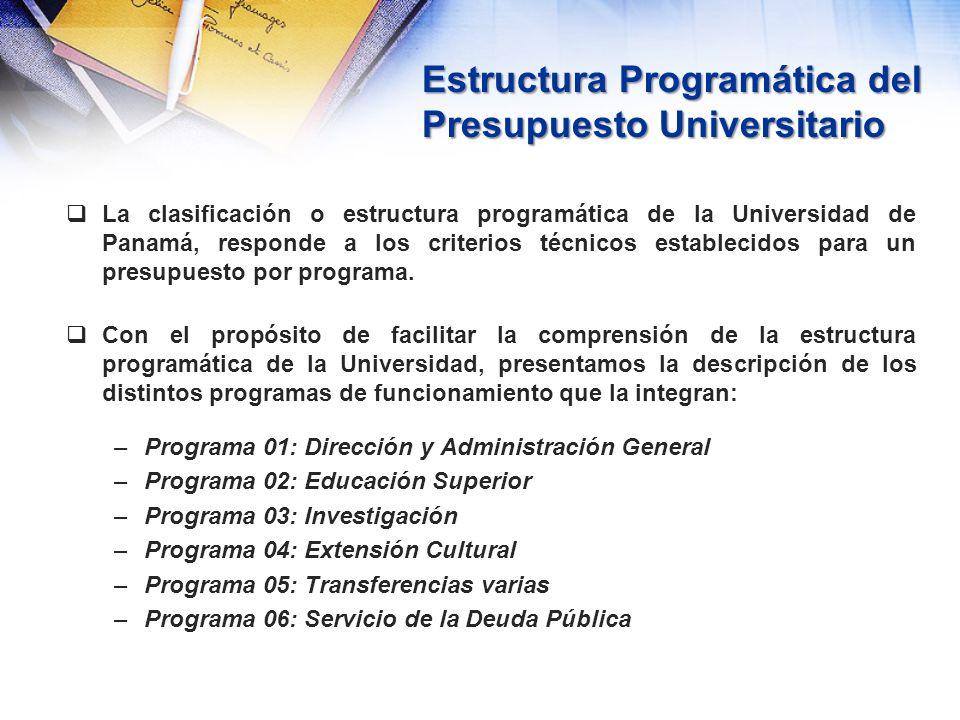 Estructura Programática del Presupuesto Universitario