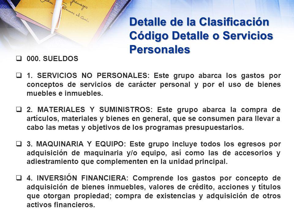Detalle de la Clasificación Código Detalle o Servicios Personales