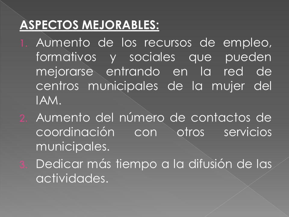 ASPECTOS MEJORABLES: