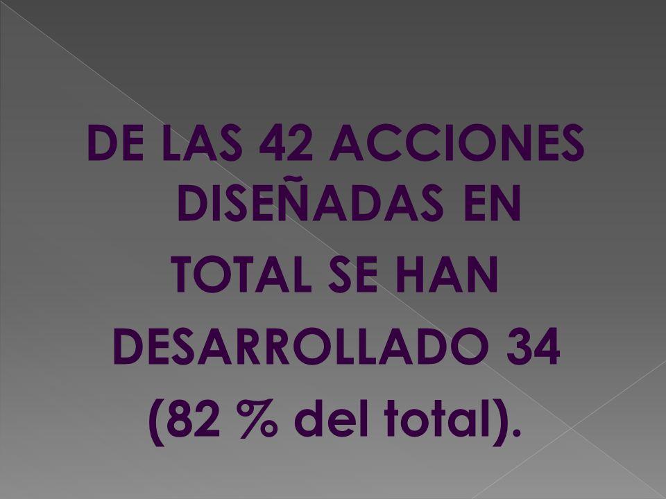 DE LAS 42 ACCIONES DISEÑADAS EN TOTAL SE HAN DESARROLLADO 34 (82 % del total).