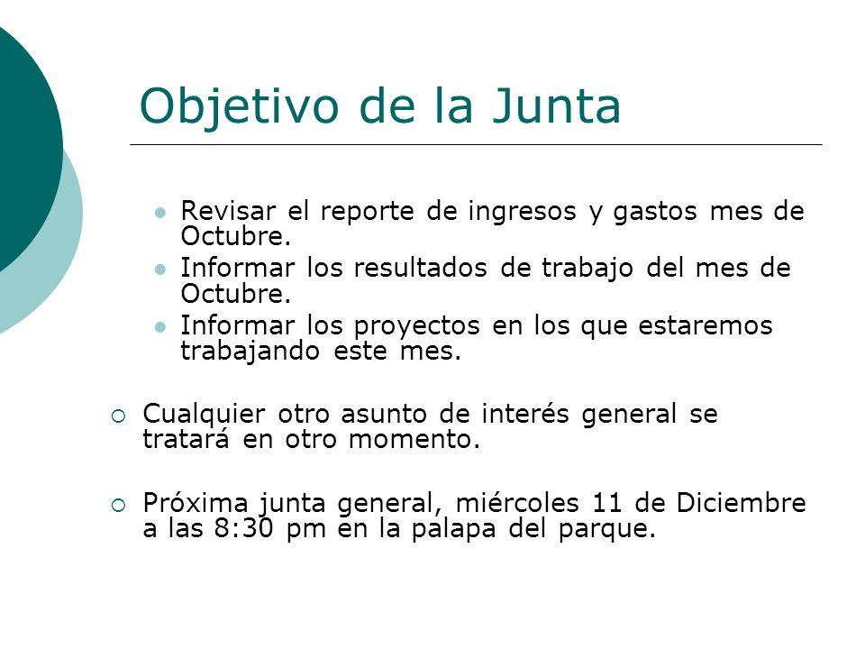 Objetivo de la Junta Revisar el reporte de ingresos y gastos mes de Octubre. Informar los resultados de trabajo del mes de Octubre.