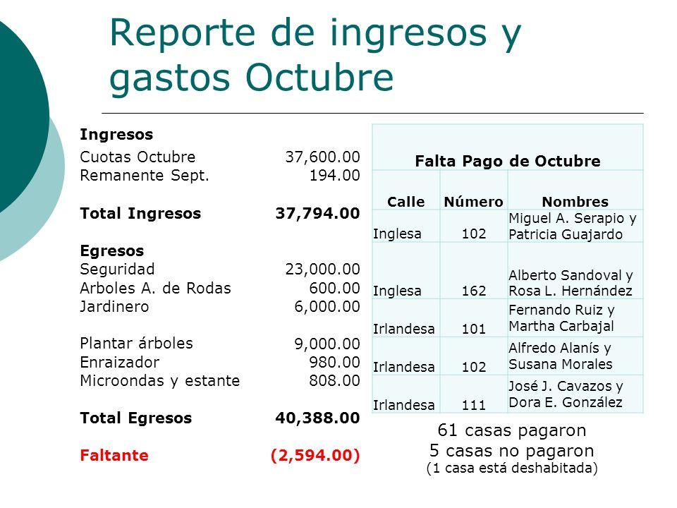 Reporte de ingresos y gastos Octubre