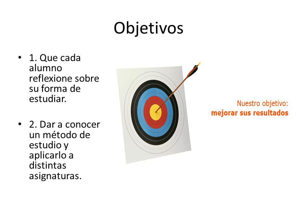 Objetivos 1. Que cada alumno reflexione sobre su forma de estudiar.