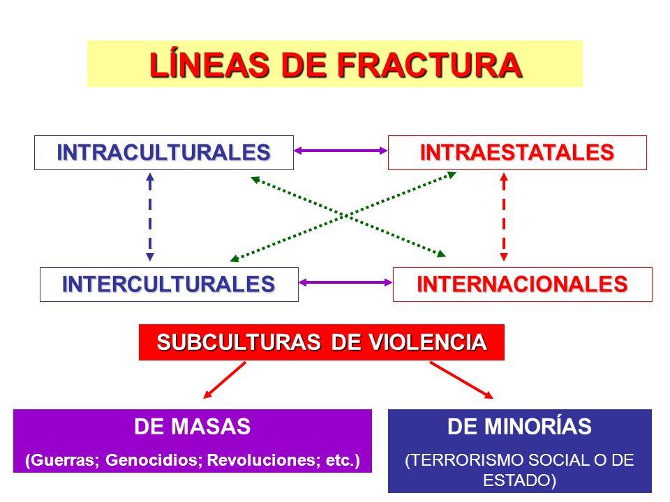 SUBCULTURAS DE VIOLENCIA (Guerras; Genocidios; Revoluciones; etc.)