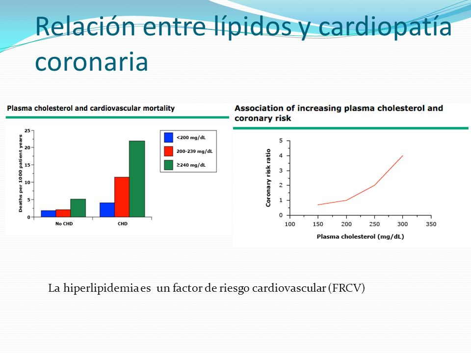 Relación entre lípidos y cardiopatía coronaria
