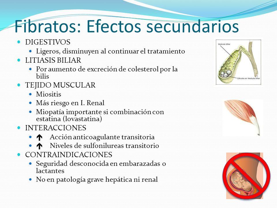 Fibratos: Efectos secundarios
