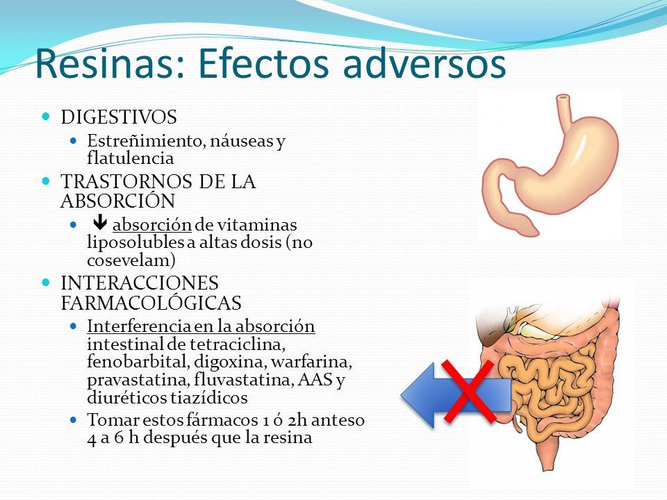 Resinas: Efectos adversos