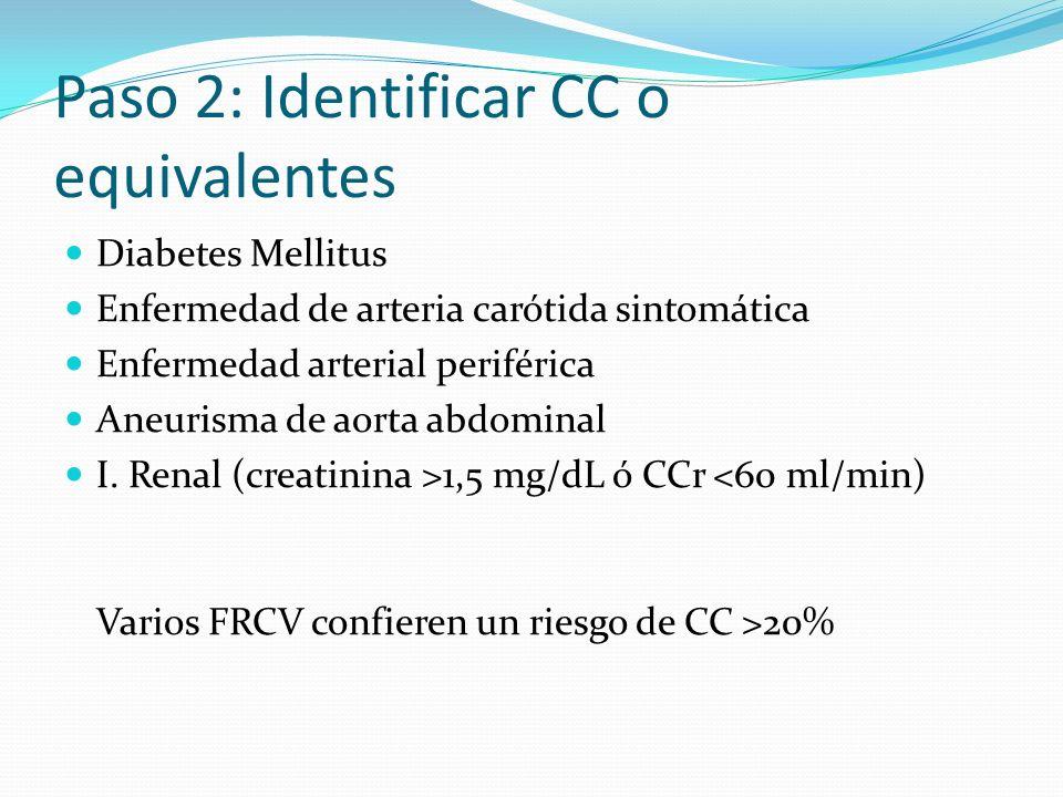 Paso 2: Identificar CC o equivalentes