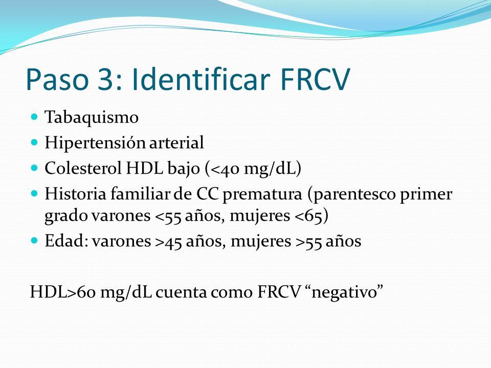 Paso 3: Identificar FRCV