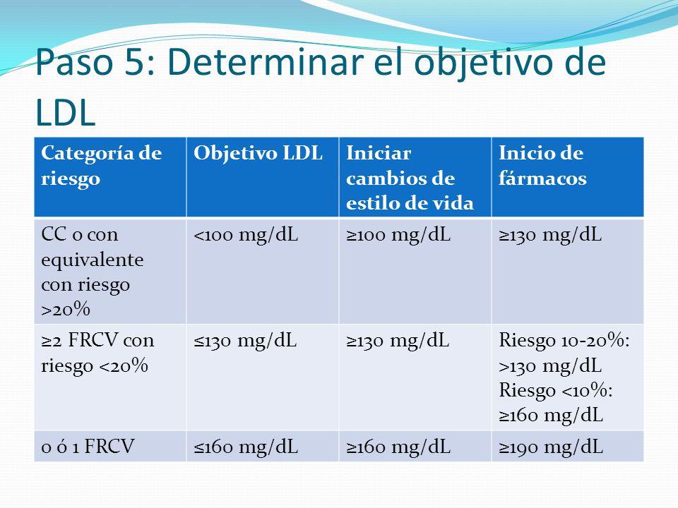 Paso 5: Determinar el objetivo de LDL
