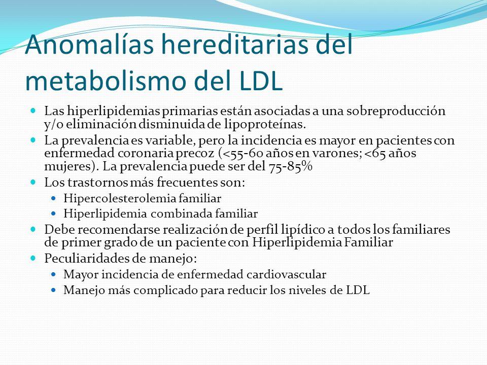 Anomalías hereditarias del metabolismo del LDL