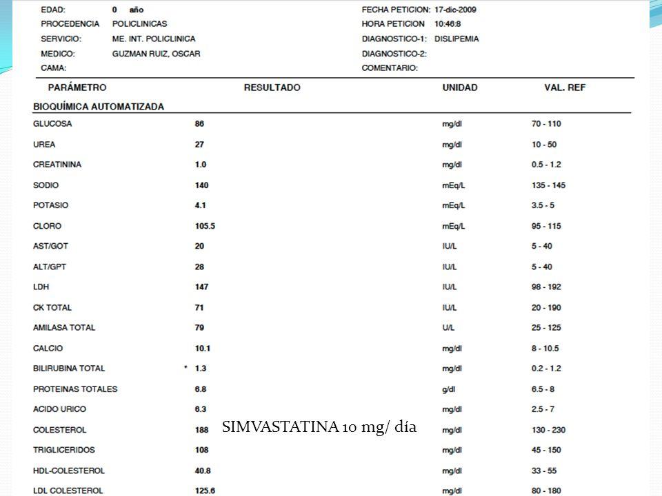 SIMVASTATINA 10 mg/ día