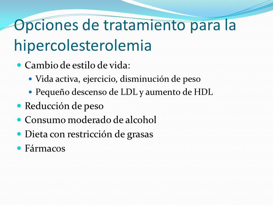 Opciones de tratamiento para la hipercolesterolemia