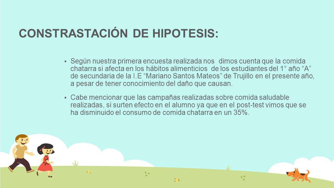 CONSTRASTACIÓN DE HIPOTESIS: