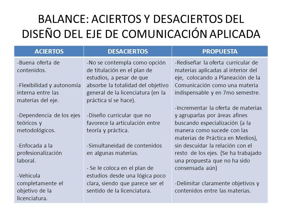 BALANCE: ACIERTOS Y DESACIERTOS DEL DISEÑO DEL EJE DE COMUNICACIÓN APLICADA