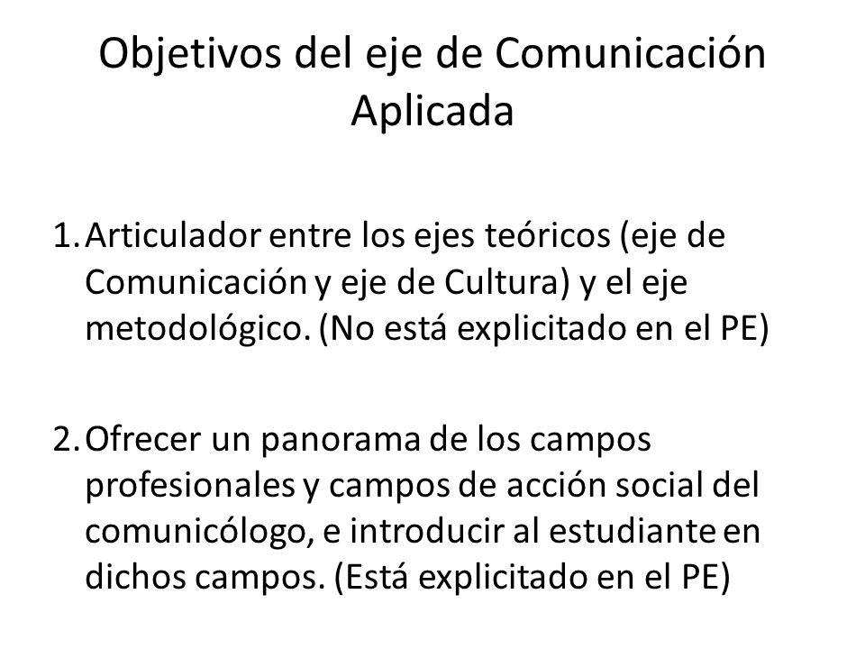 Objetivos del eje de Comunicación Aplicada
