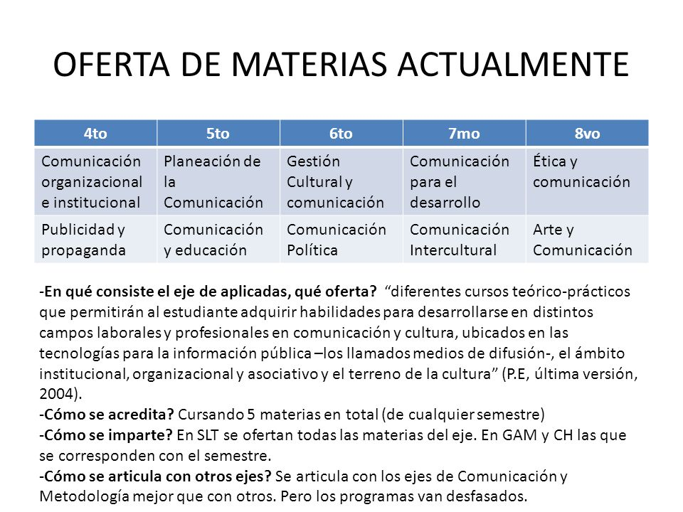 OFERTA DE MATERIAS ACTUALMENTE