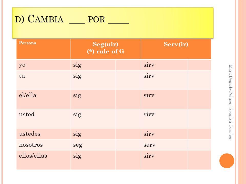 d) Cambia ___ por ____ Seg(uir) (*) rule of G Serv(ir) yo sig sirv tu