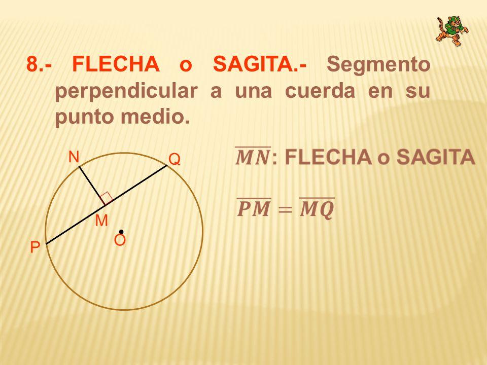 8.- FLECHA o SAGITA.- Segmento perpendicular a una cuerda en su punto medio.
