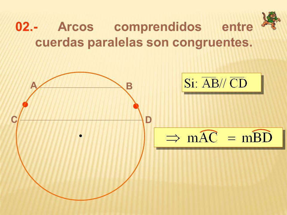 02.- Arcos comprendidos entre cuerdas paralelas son congruentes.