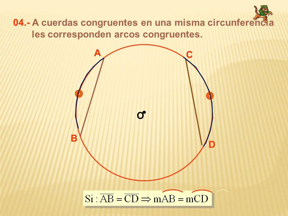 04.- A cuerdas congruentes en una misma circunferencia