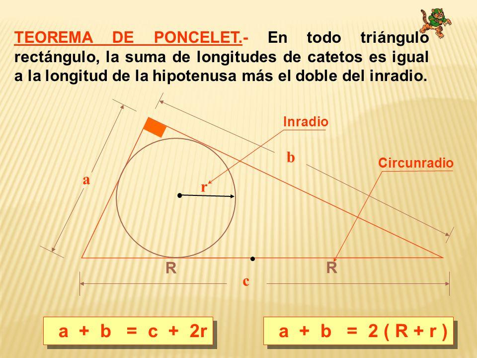 TEOREMA DE PONCELET.- En todo triángulo rectángulo, la suma de longitudes de catetos es igual a la longitud de la hipotenusa más el doble del inradio.