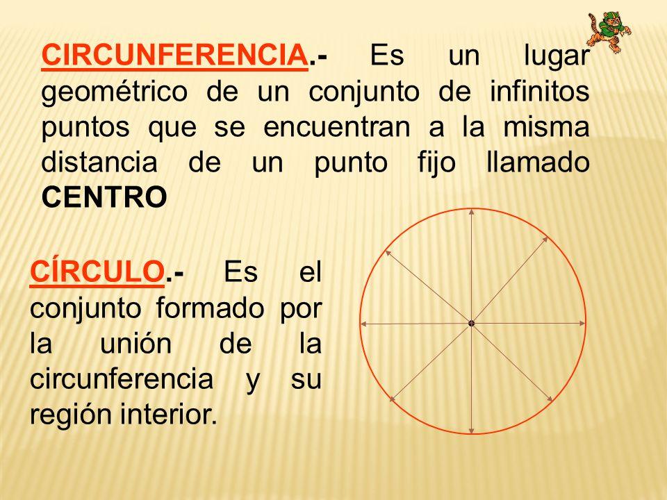 CIRCUNFERENCIA.- Es un lugar geométrico de un conjunto de infinitos puntos que se encuentran a la misma distancia de un punto fijo llamado CENTRO