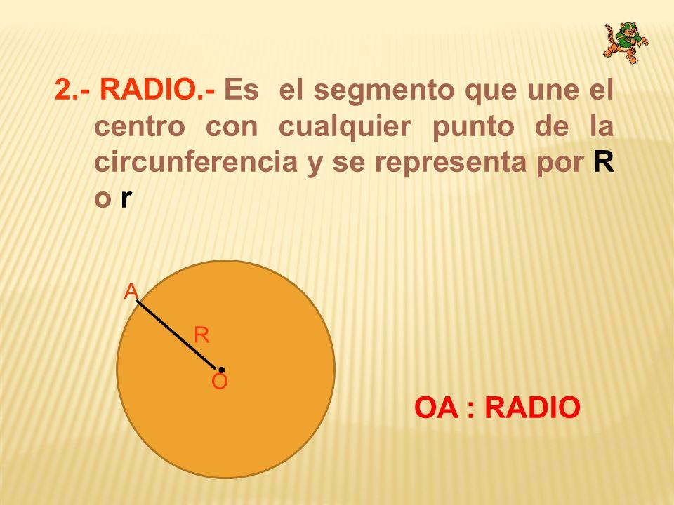 2.- RADIO.- Es el segmento que une el centro con cualquier punto de la circunferencia y se representa por R o r