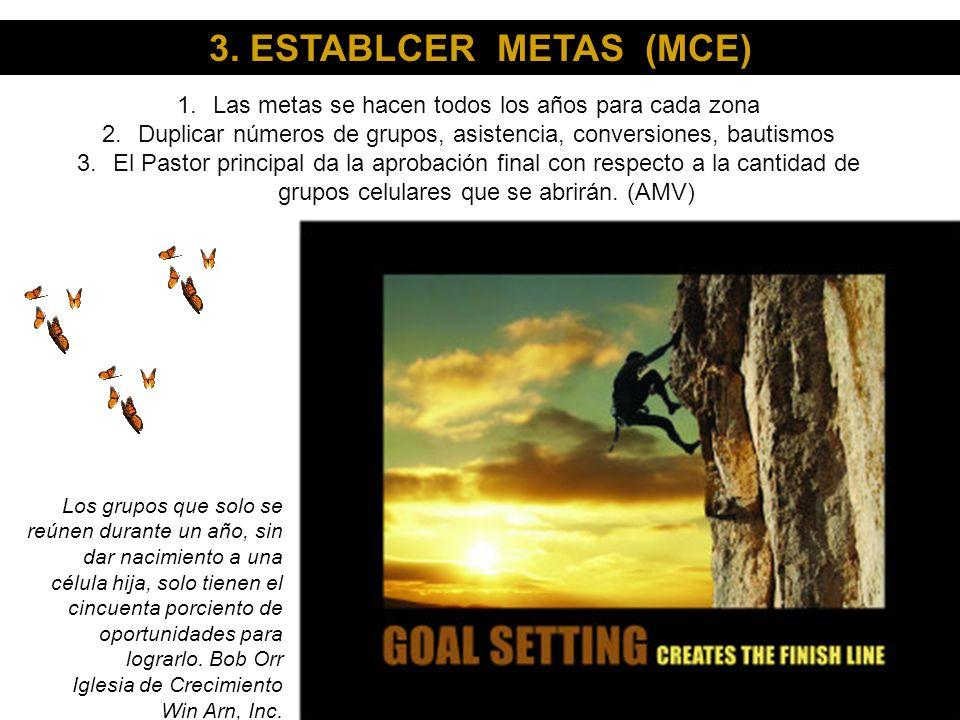 3. ESTABLCER METAS (MCE) Las metas se hacen todos los años para cada zona. Duplicar números de grupos, asistencia, conversiones, bautismos.