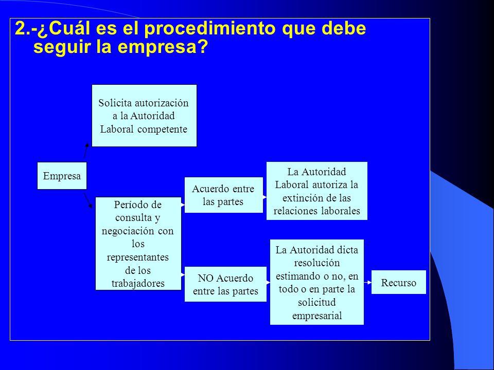 2.-¿Cuál es el procedimiento que debe seguir la empresa