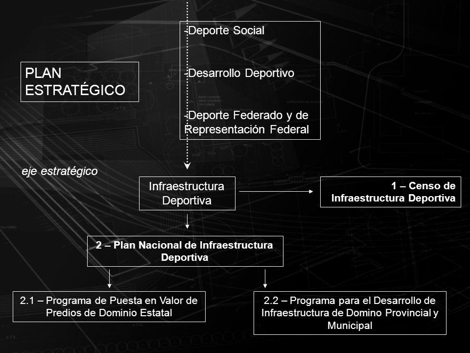 2 – Plan Nacional de Infraestructura Deportiva