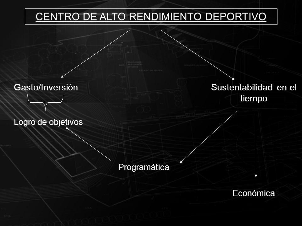 CENTRO DE ALTO RENDIMIENTO DEPORTIVO