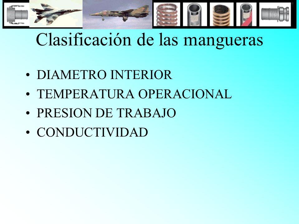 Clasificación de las mangueras