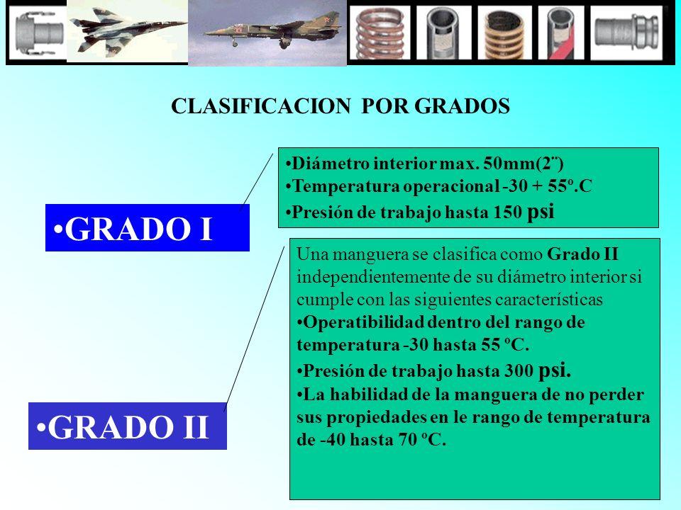 CLASIFICACION POR GRADOS
