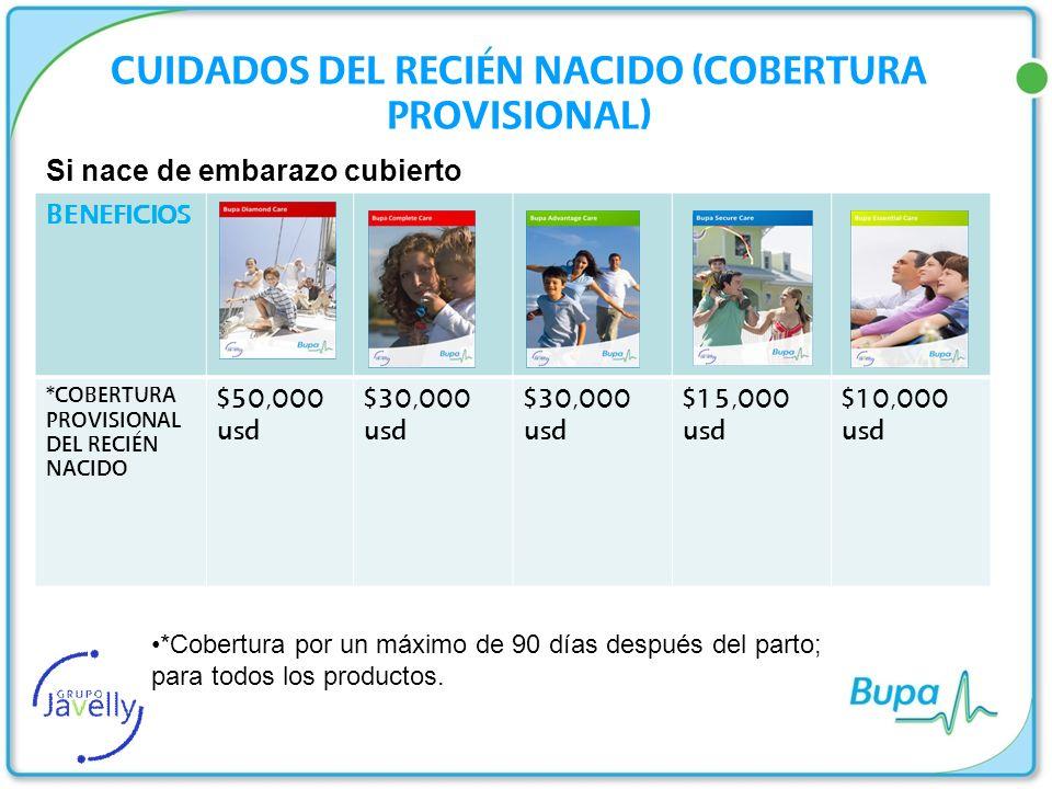 CUIDADOS DEL RECIÉN NACIDO (COBERTURA PROVISIONAL)