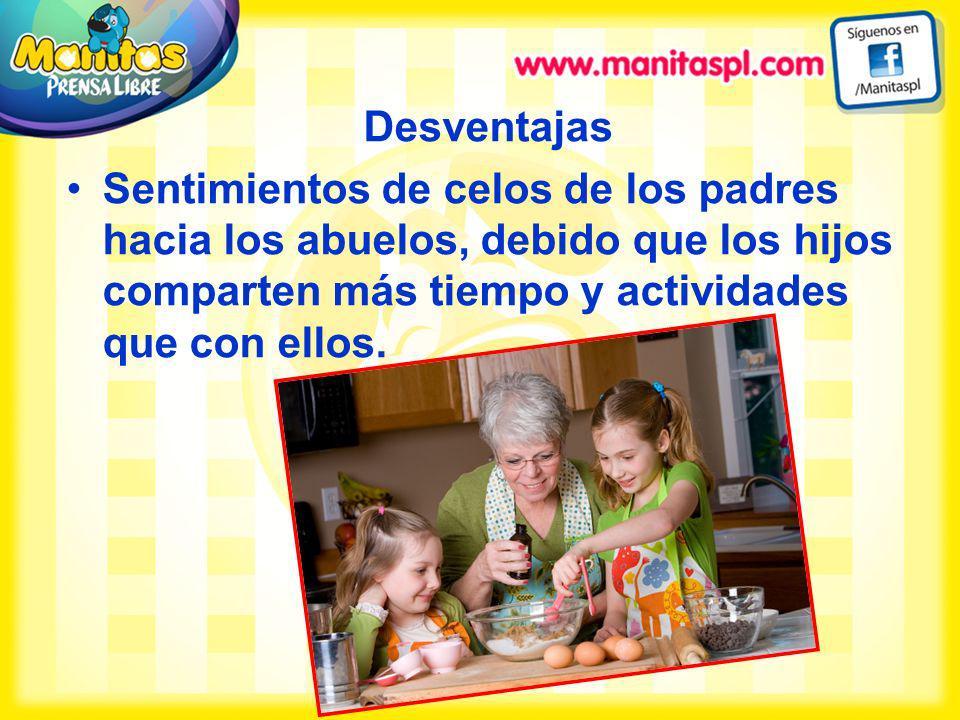 Desventajas Sentimientos de celos de los padres hacia los abuelos, debido que los hijos comparten más tiempo y actividades que con ellos.