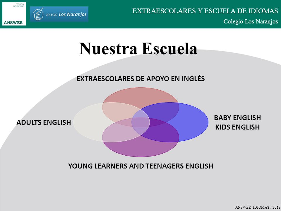 EXTRAESCOLARES DE APOYO EN INGLÉS YOUNG LEARNERS AND TEENAGERS ENGLISH