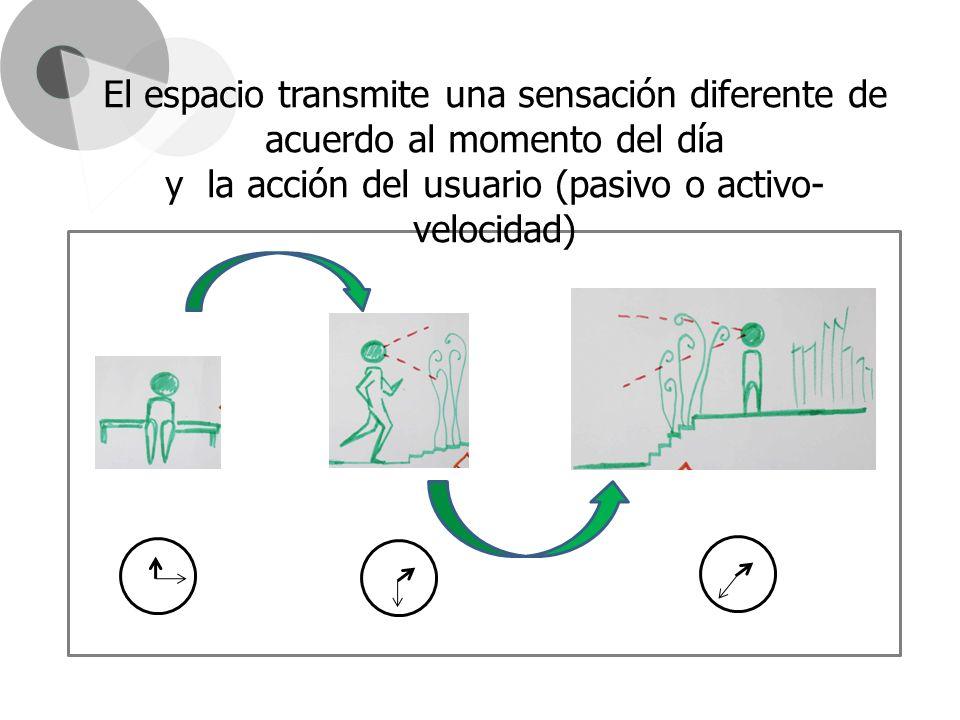 y la acción del usuario (pasivo o activo- velocidad)